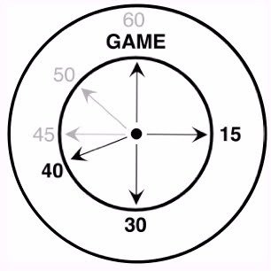设计图 时钟 钟表 306_306